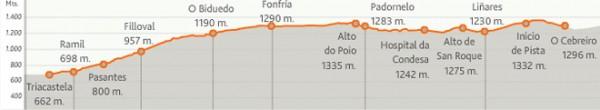 etapa-25-camino-frances -002.jpg
