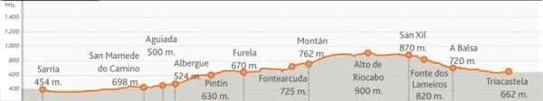 etapa-26-camino-frances -002.jpg