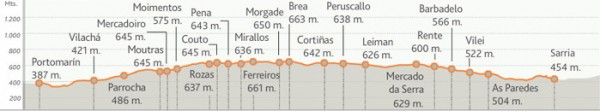 etapa-27-camino-frances -002.jpg