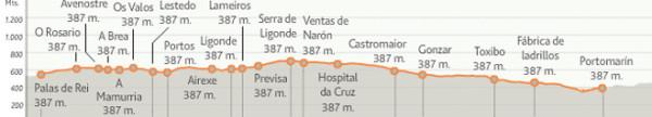 etapa-28-camino-frances -002.jpg