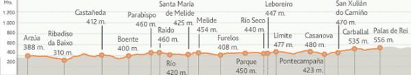 etapa-29-camino-frances -002.jpg