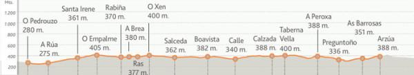 etapa-30-camino-frances -002.jpg