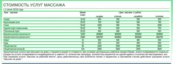 massperm/ru - цены на массаж