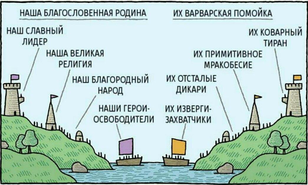 """""""Наше"""" и """"Их"""""""
