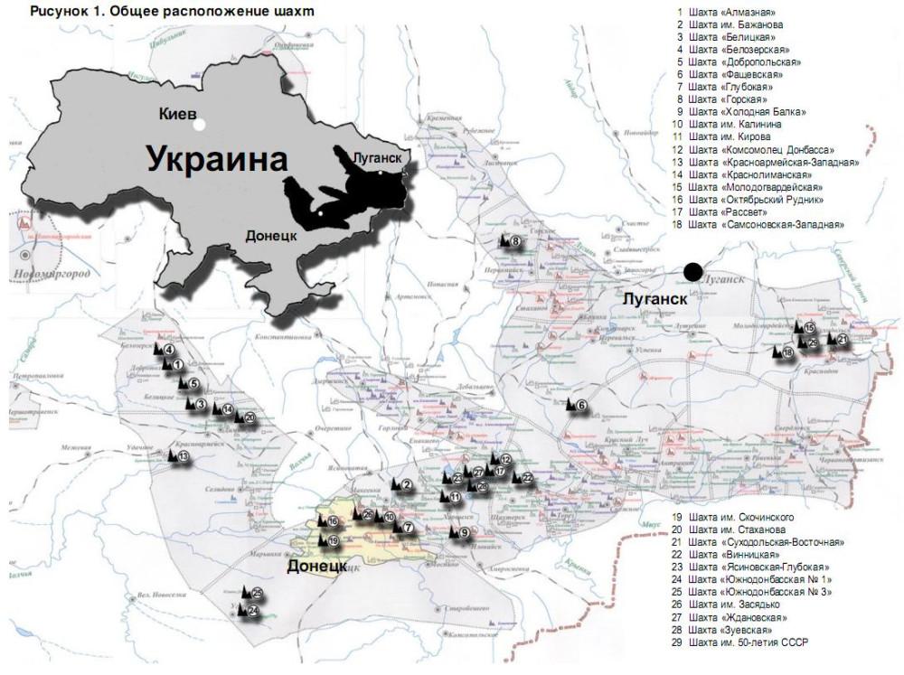 Кто спасает Украину?