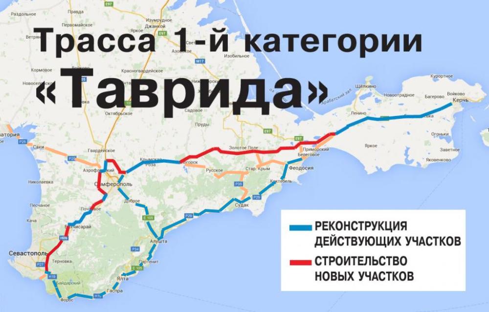 """Как строят """"Тавриду"""" в Крыму"""