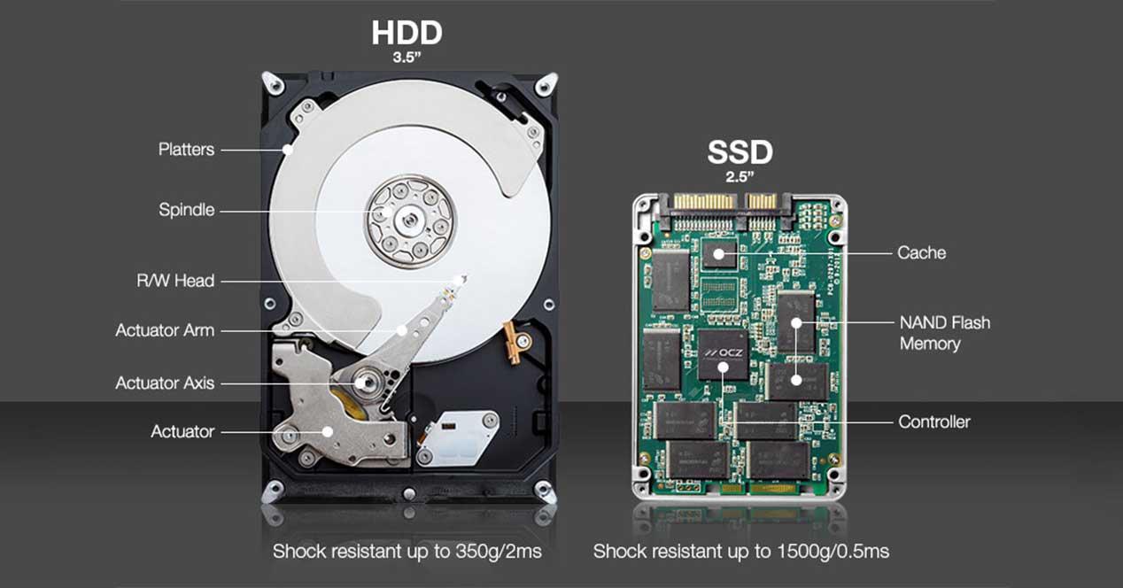 HDD против SSD. Кто кого?