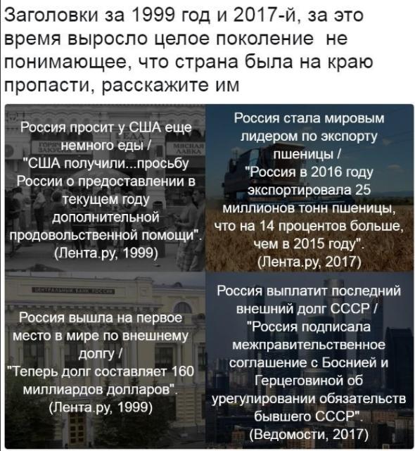 Россия на краю пропасти