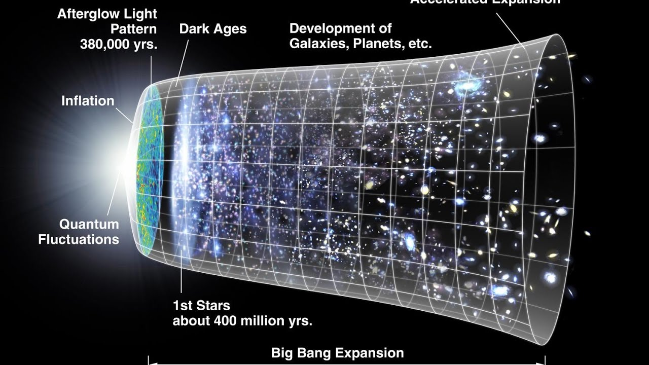 Как умрёт Вселенная