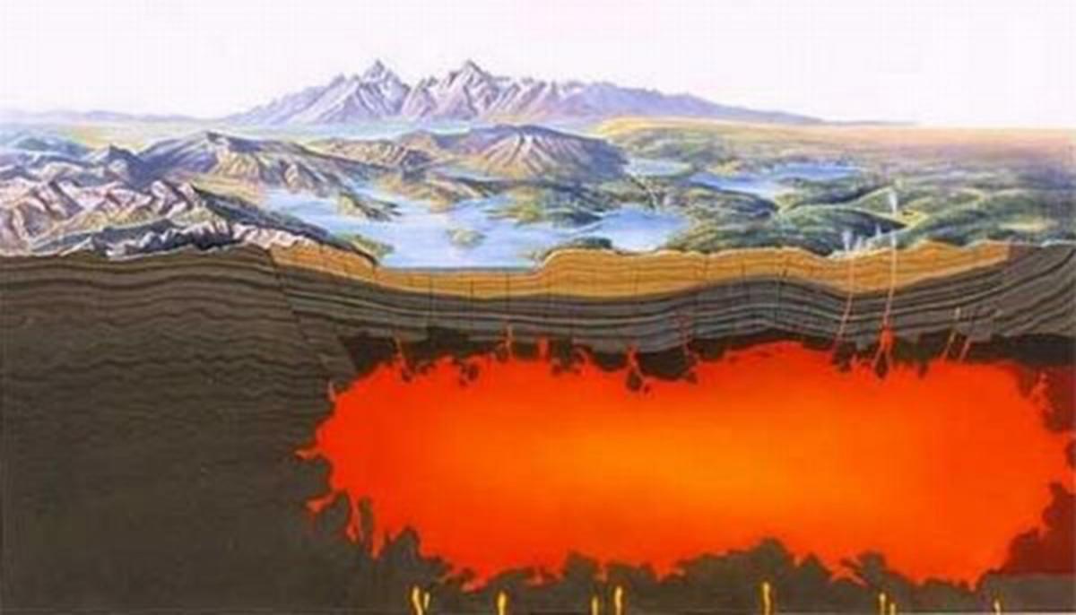 ее, йеллоустонский вулкан новости 2016 термобелье теряет