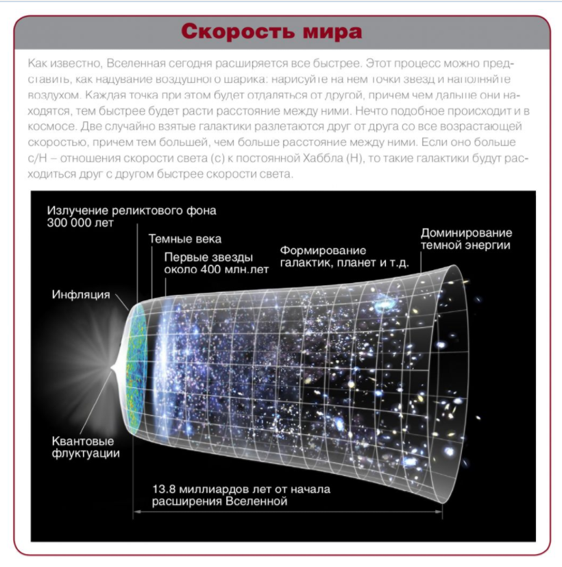 Что быстрее скорости света? Наука