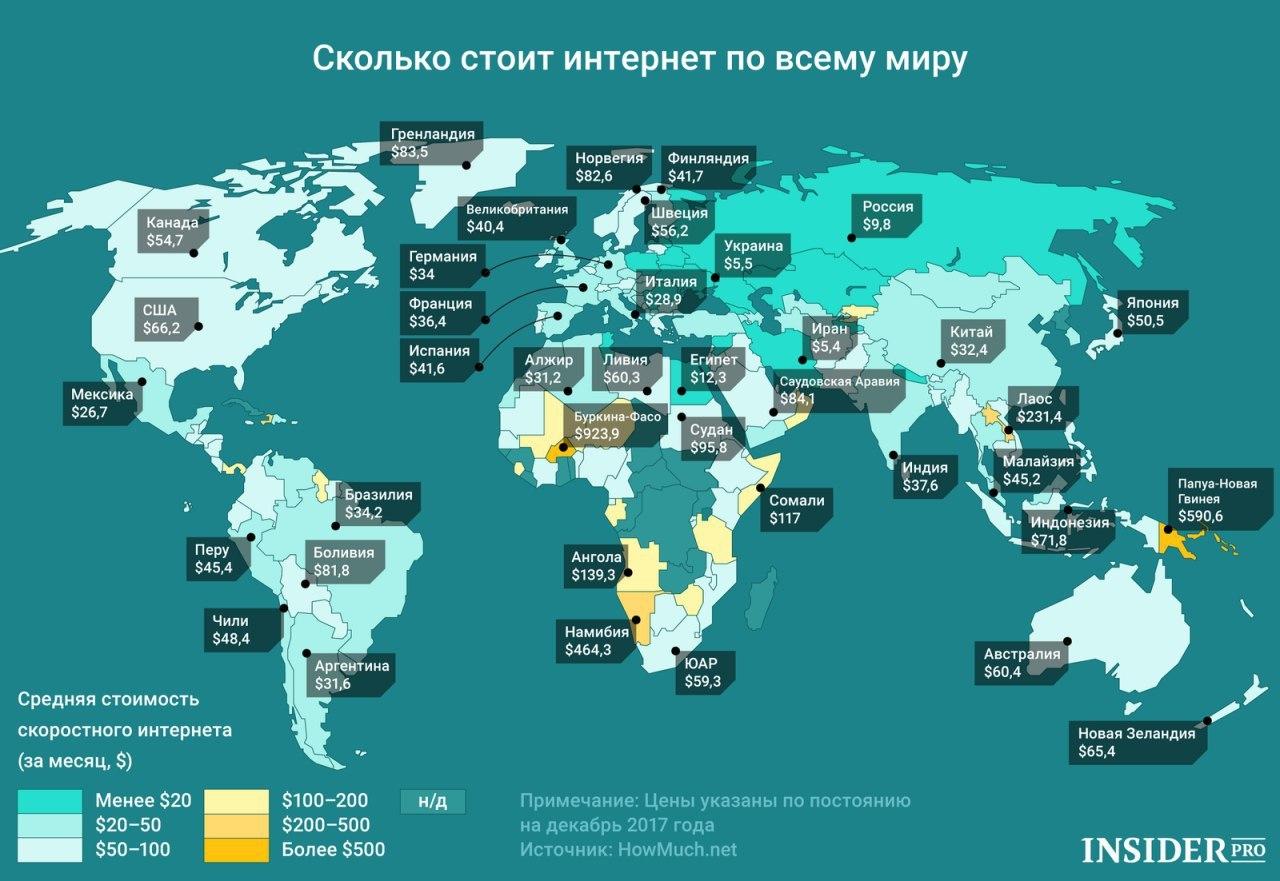 Сколько стоит интернет по Миру