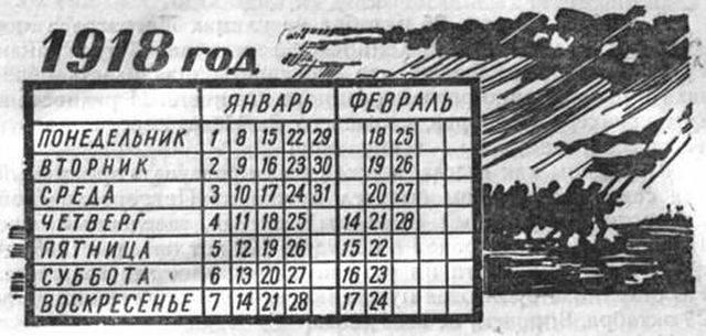 Как из российской истории пропали две недели