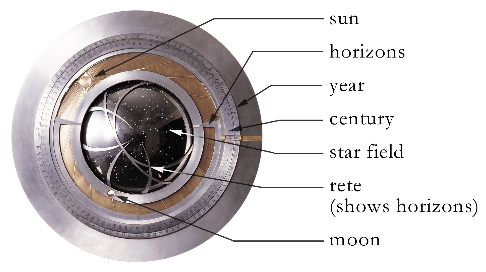 Механические часы, которые будут идти 10 тысяч лет Техника