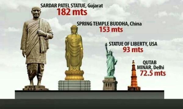Скоро это будет самой высокой статуей в мире