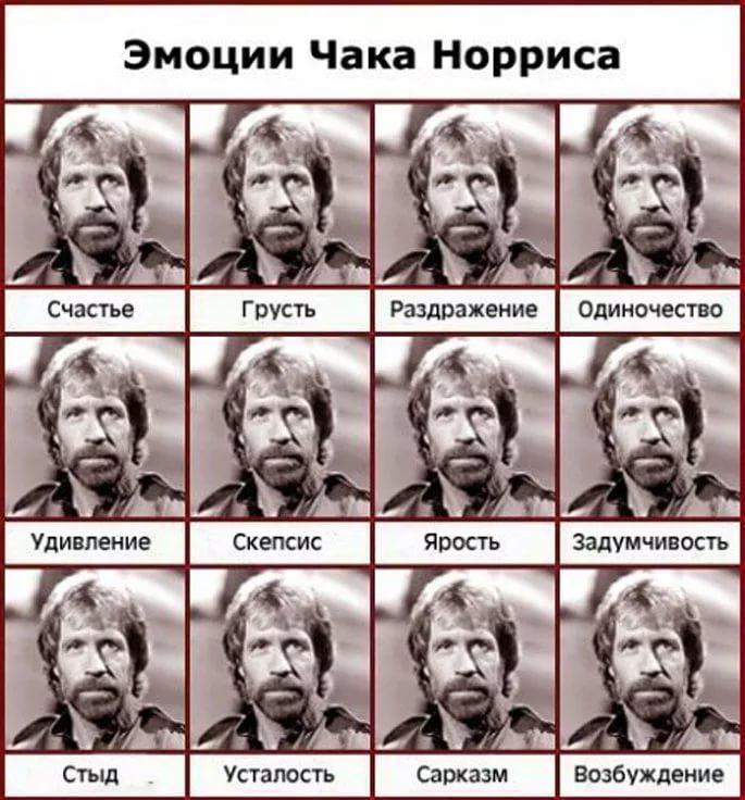 """Эмоции и """"эффект Кулешова"""""""