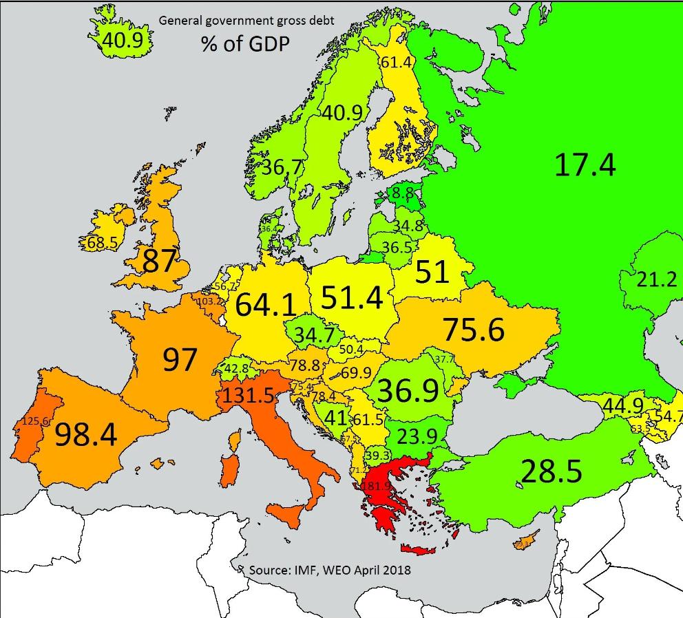 Государственный долг к ВВП