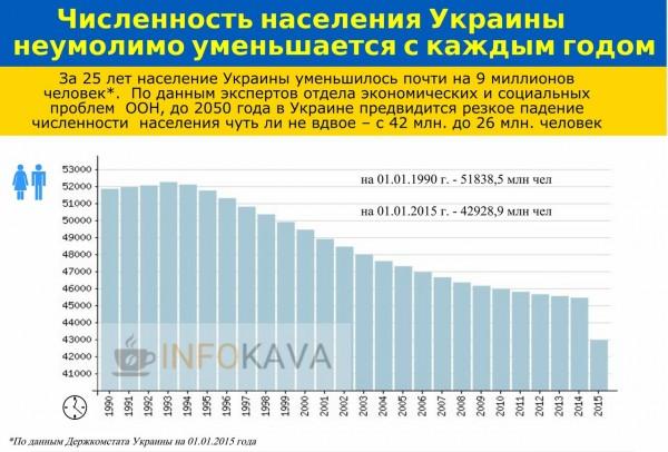 Украина исчезает