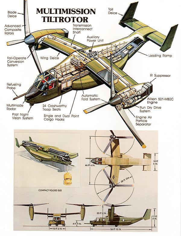 V-22_concept