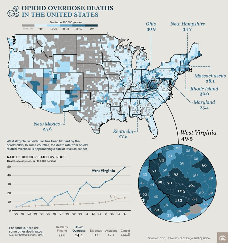 В США самый высокий процент смертей в мире связанных с лекарствами