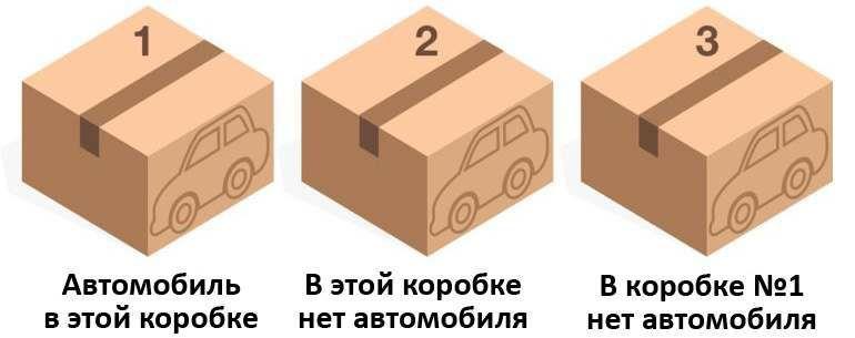 В какой коробке автомобиль?