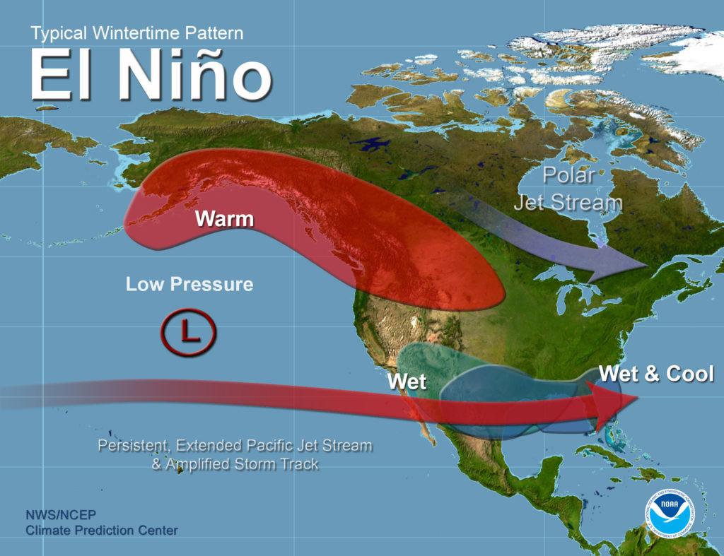 Что такое Эль-Ниньо?