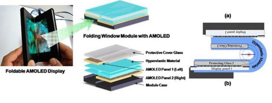 amoledfold-sg.956x363