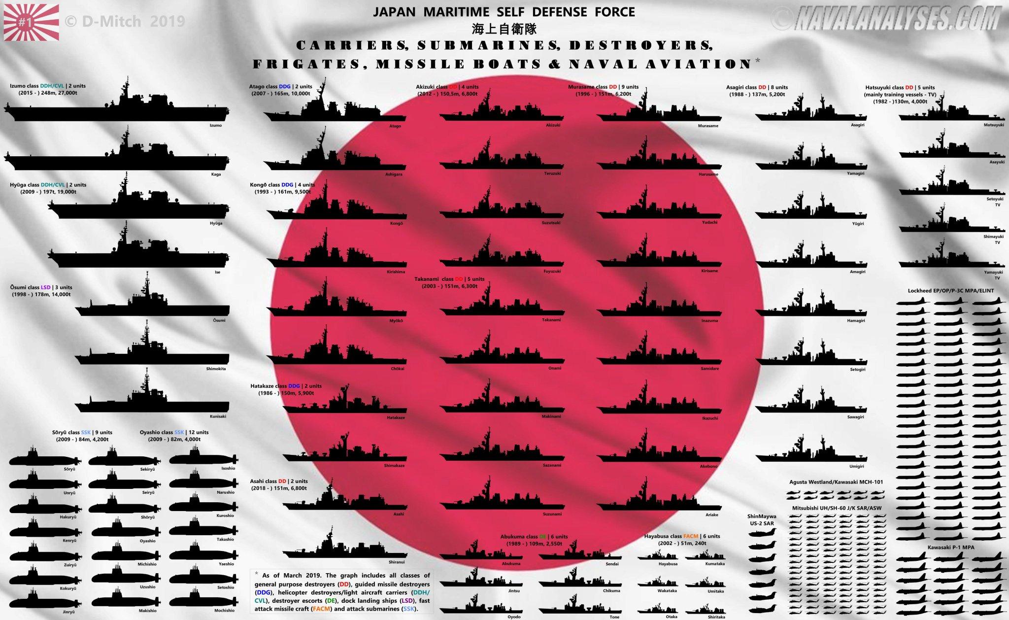 Сильны ли военно-морские силы Японии?