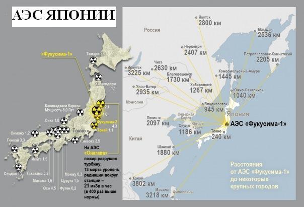 Япония разучилась строить АЭС?