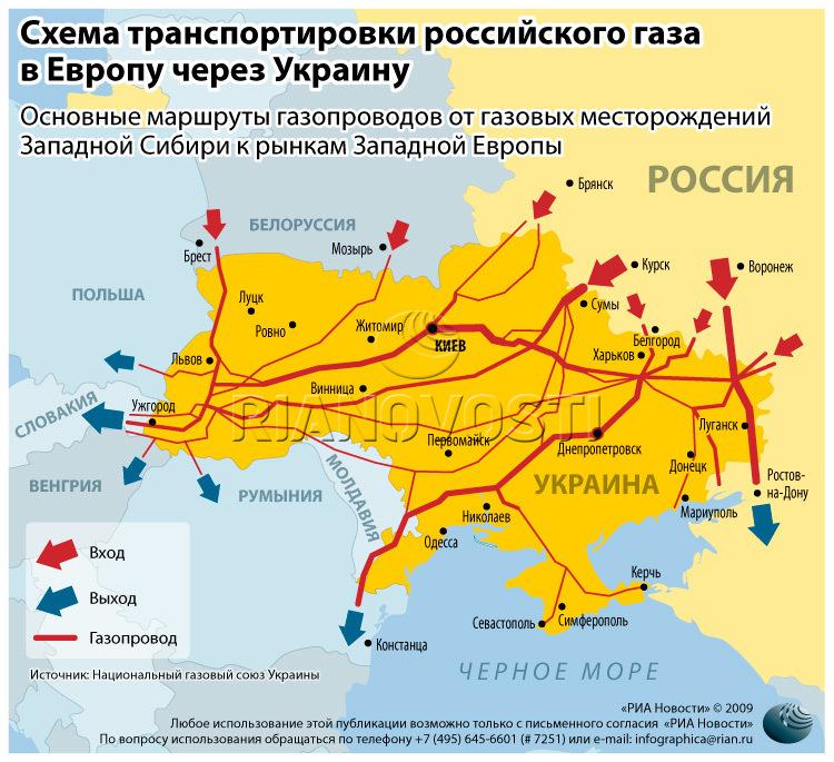 Зачем Газпром договаривается с Нафтогазом по транзиту?