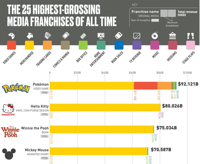 """Сколько можно заработать на """"футболках Покемона"""""""