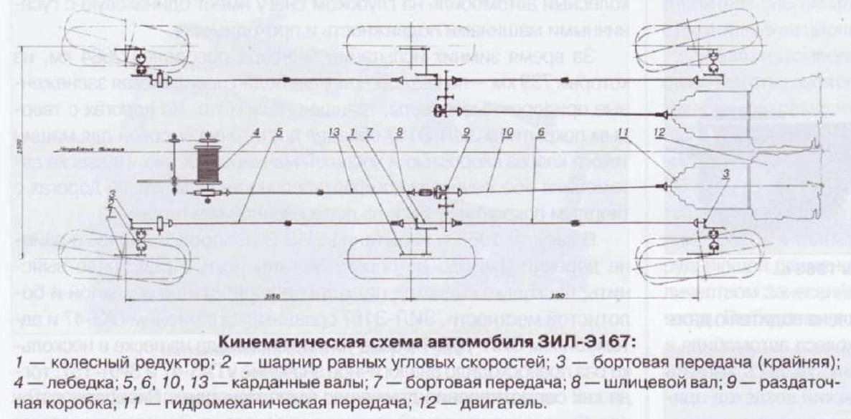 схема автомобиля ЗИЛ-Э167: