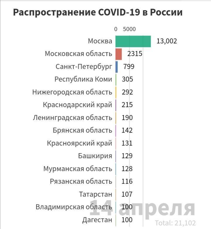 Будет ли Парад Победы 9 мая? Москва