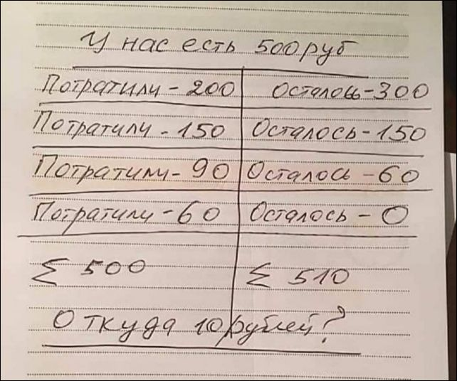 Откуда 10 рублей? Задача