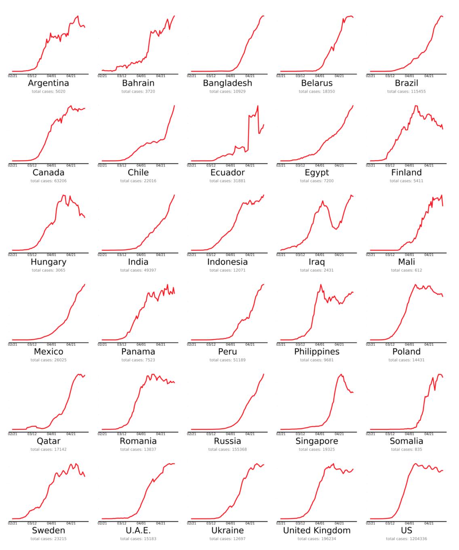 Самый странный график коронавируса у Китая Статистика