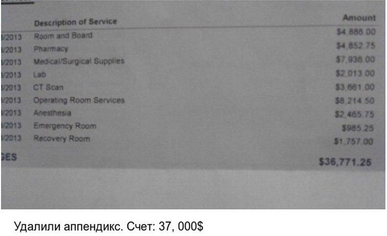 В США вылечившийся от COVID-19 получил счет на миллион долларов