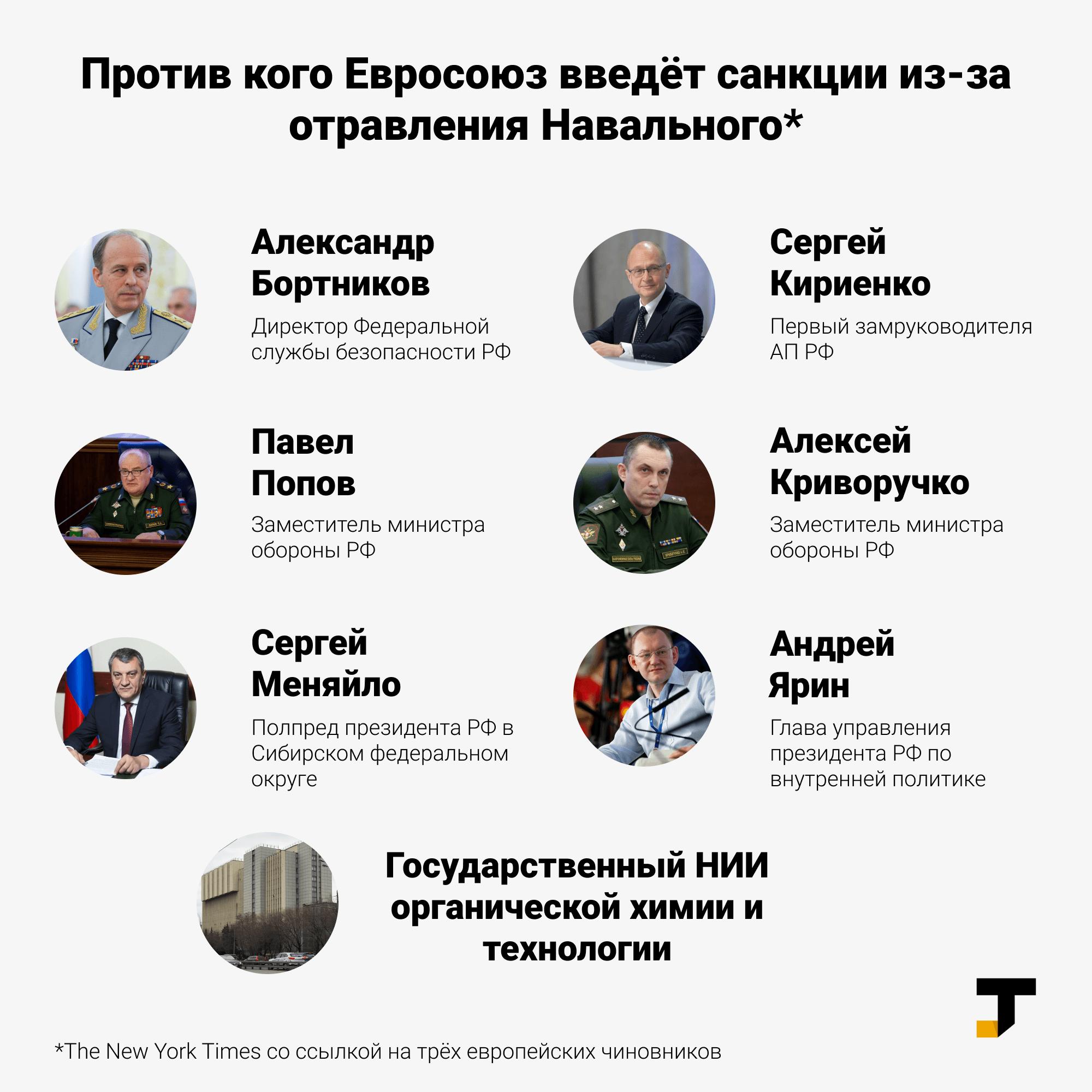 Санкции за Навального Навальный