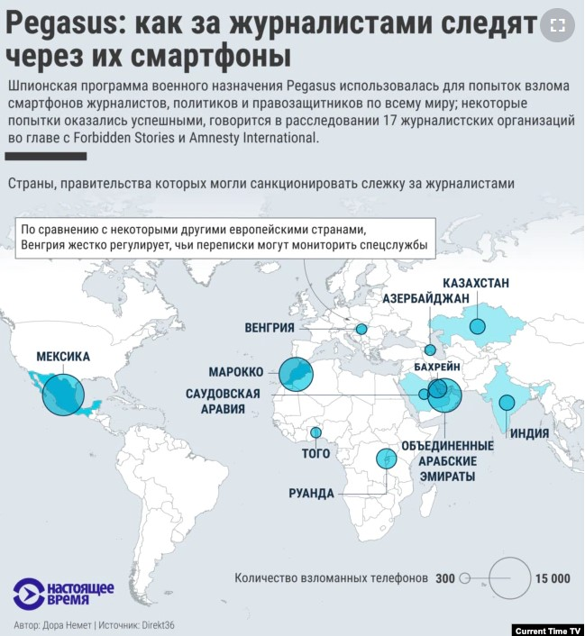 Почему у Путина нет сотового телефона Интернет