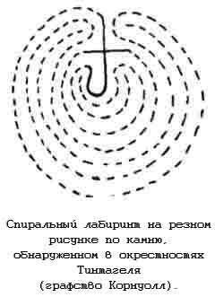 Ключи от микроволновок Святого Петра