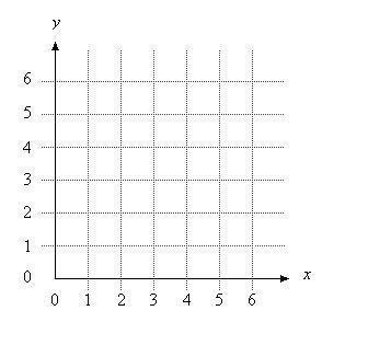 blank kindergarten bar graph template