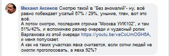 Судьба Президента. Результаты выборов.
