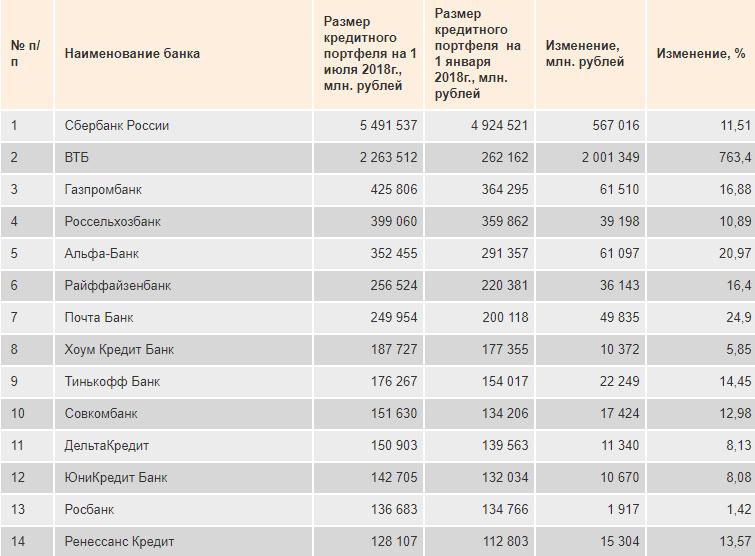 расчет указанных процентов по договору займа