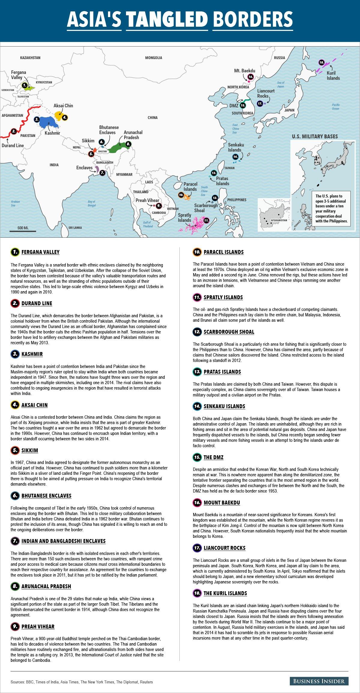 Территориальные споры в Азии