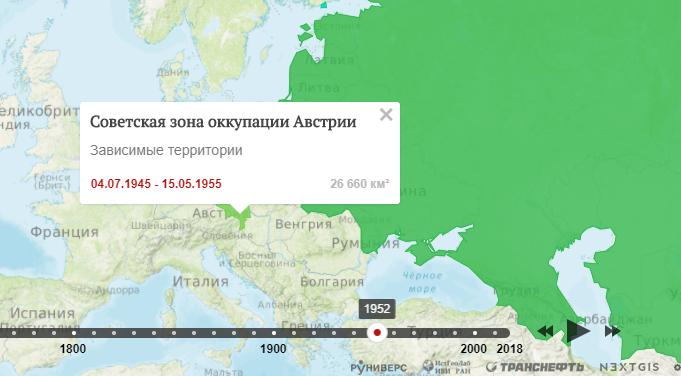 Как менялась Россия каждый год