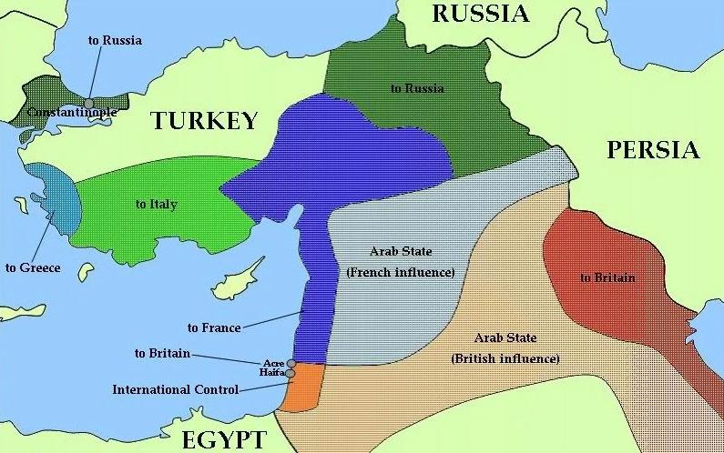 Столетие договора Сайкса-Пико как напоминание туркам о хрупкости их государства
