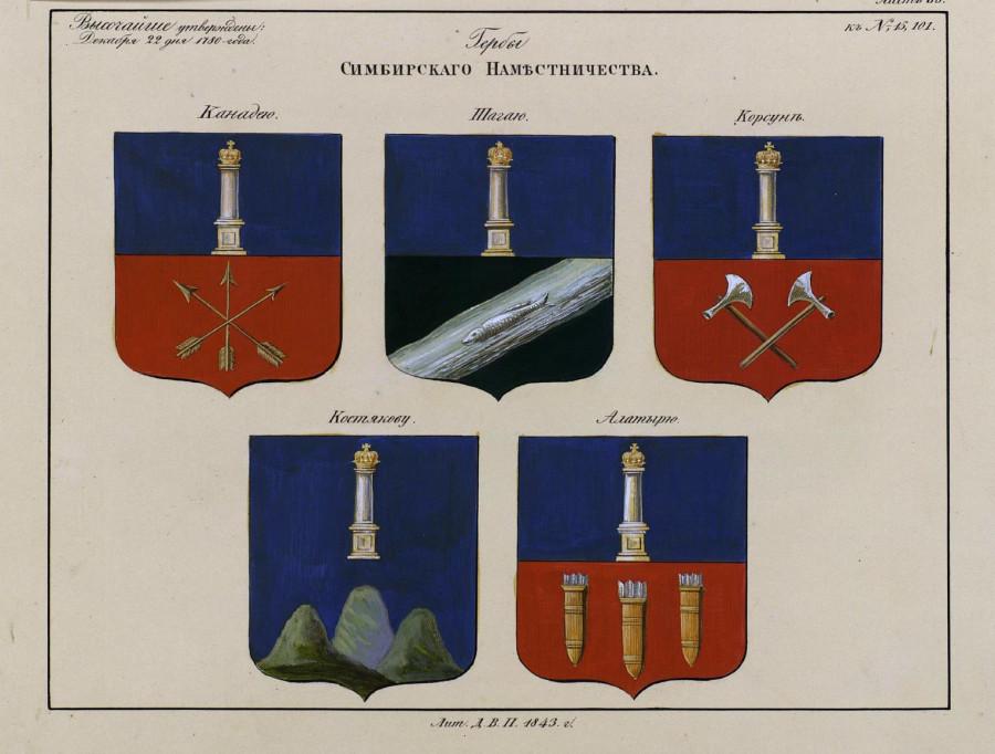 1843. Рисунки гербам городов Российской империи, принадлежащие к 1-му собранию законов. Часть 4