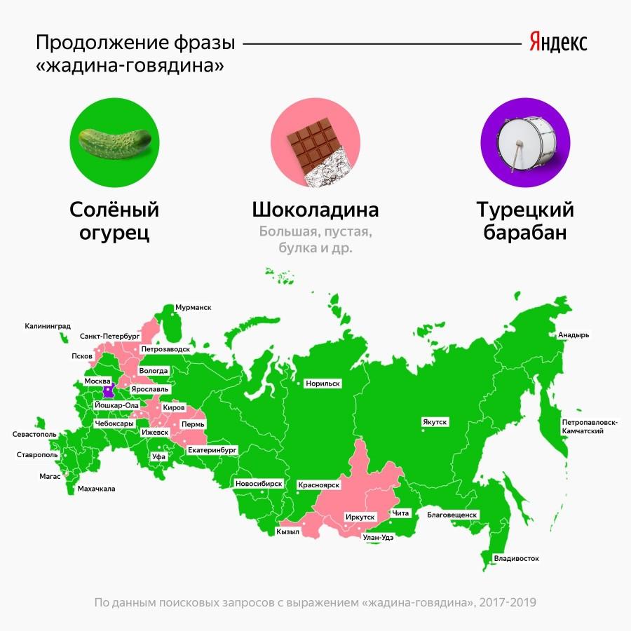 По данным поисковых запросов Яндекса