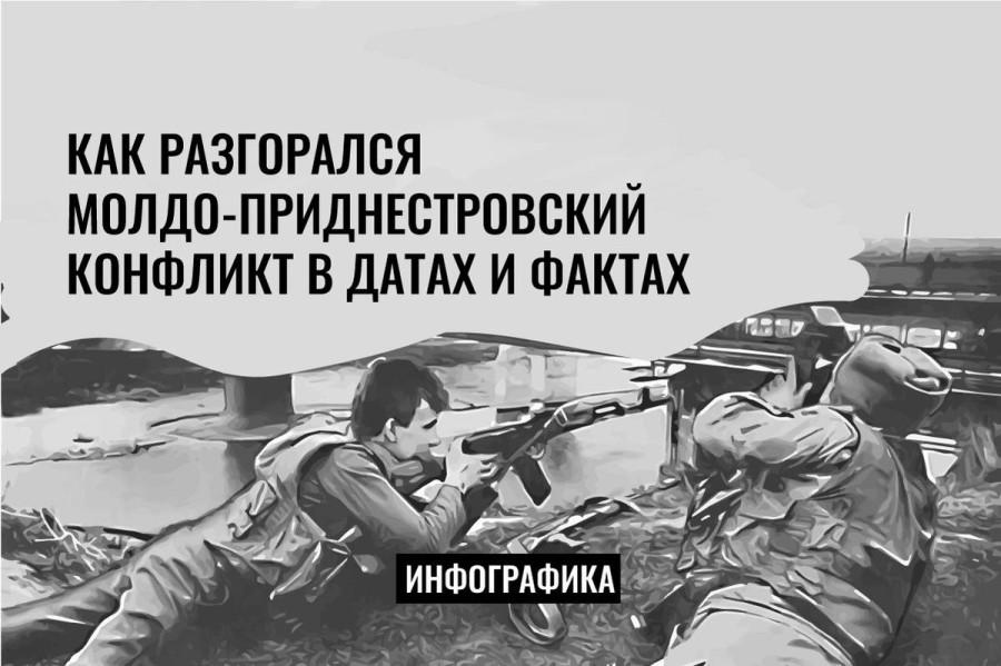Эскалация Молдо-Приднестровского конфликта в датах и фактах