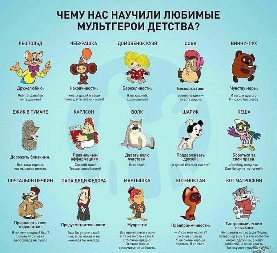 https://ic.pics.livejournal.com/matveychev_oleg/27303223/14918157/14918157_900.jpg