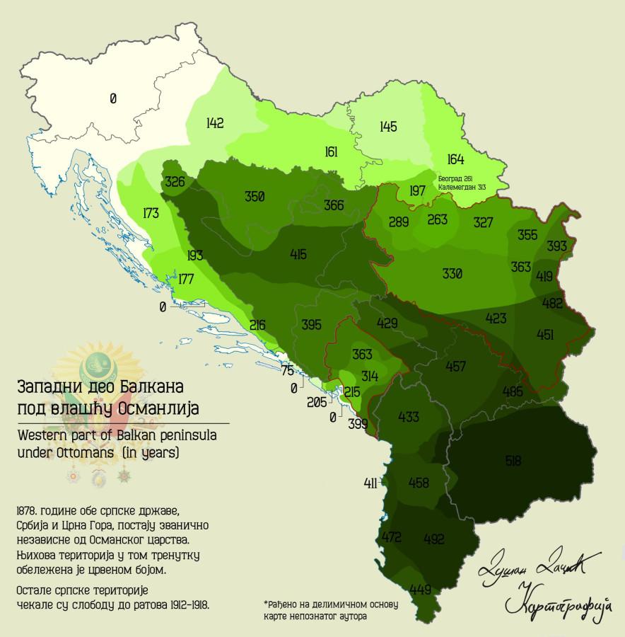 Югославия и османское иго (наши неудачи на Балканах)
